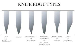 knife edge types